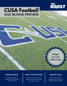 CUSA Football Preview