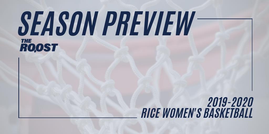 Rice women's basketball