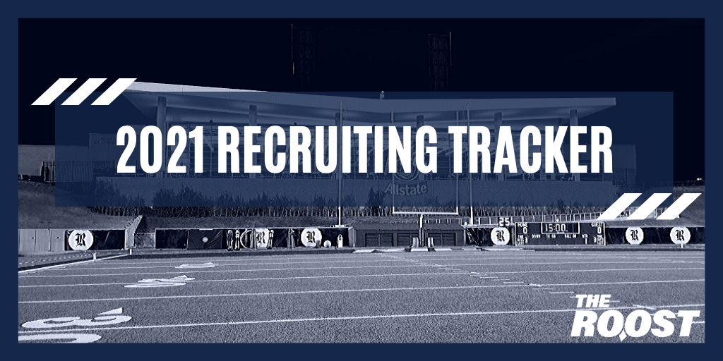 Rice Football Recruiting, Rice Football, Tracker