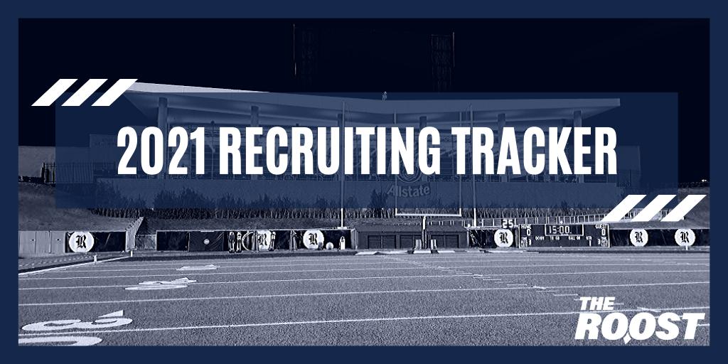 Rice Football Recruiting, Rice Football, Tracker